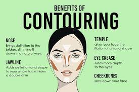 what is contouring makeup and how to