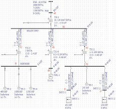 single line diagram electrical4u wiring diagrams single line diagram electrical system wiring schematics and diagrams