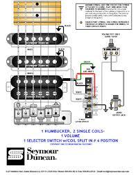 seymour duncan wiring diagram for stratocaster hss wiring diagram \u2022 hss wiring diagram strat wiring diagram fender hss strat could you check within yirenlu me rh blurts me eric johnson