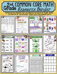 2nd Grade Math Anchor Charts 2nd Grade Math Anchor Chart Worksheets Teaching Resources
