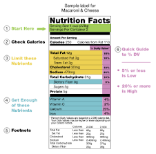 Nutrition Facts Label Wikipedia