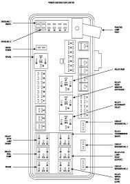 2012 jeep patriot fuse box wiring diagrams schematics 2014 Jeep Wiring Schematic at 2014 Jeep Patriot Lighting Wiring Diagram