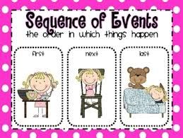 Sequence Of Events Anchor Chart Sequence Of Events Lessons Tes Teach