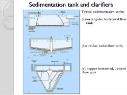 primary and secondary wastewater treatment Sedimentation Tank Diagram Sedimentation Tank Diagram #7 sedimentation tank diagram