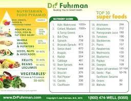64 Factual Pancreatitis Diet Chart