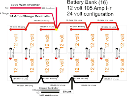 awesome boat battery charger wiring diagram photo electrical Battery Charger Schematic Diagram excellent marine battery bank wiring diagram photos best image