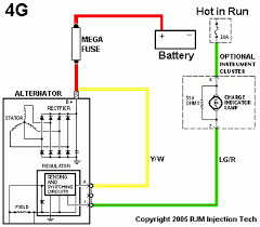 wiring diagram for a 1985 ford f150 alternator wiring diagram ford 302 alternator 1991 ford f150 alternator wiring diagram wiring diagram blog on