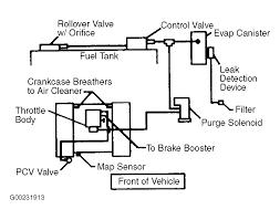 2001 dodge ram engine diagram data wiring diagram blog 4 7 dodge engine schematic wiring diagrams best 2004 dodge neon engine diagram 2001 dodge ram engine diagram