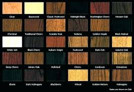 Benjamin Moore Arborcoat Solid Colors Deck Stain Color Chart