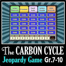 Jeopardy Powerpoint Template Impressive The Carbon Cycle Jeopardy PowerPoint Game Editable By Tangstar