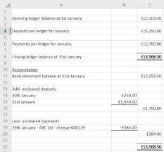 Bank Reconcilation What Is A Bank Reconciliation