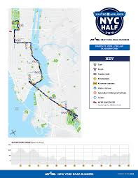 Nyc Marathon Elevation Chart United Airlines Nyc Half Marathon New York Ny 3 15 2020