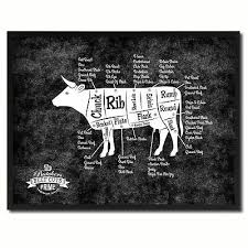 Beef Meat Cow Cuts Butchers Chart Canvas Print Picture Frame