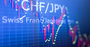 Chf Jpy Forecast For 2020 And Beyond Does It Stand A Chance
