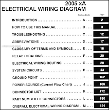 2005ScionxAEWD TOC 2005 scion xa wiring diagram manual original on scion xa wiring diagram