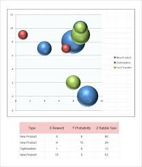 Cpk Chart Excel Template Free Chart Excel Template Wsopfreechips Co