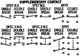 frigidaire stove wiring diagram images schematic for kitchen switch wiring diagram further ge washing machine motor wiring diagram