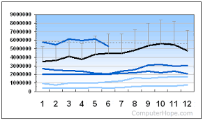 What Is Chart In Computer What Is A Line Chart