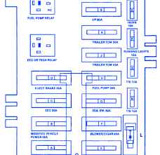 ford econoline van 1992 fuse box block circuit breaker diagram 1988 Ford Fuse Box Diagram ford econoline van 1992 fuse box block circuit breaker diagram