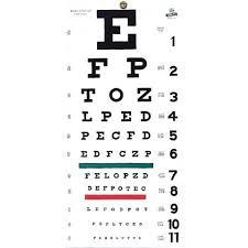 Lest Eye Chart 3 Canadianpharmacy Prices Net