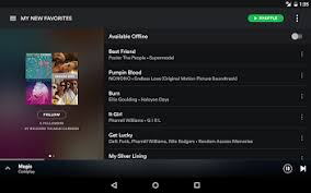 Google Discover Spotify And Podcasts Rakendused Playlists Music Plays –