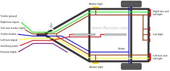 best wiring boat trailer lights diagram images for image beautiful 4 wire trailer wiring diagram troubleshooting at Trailer Light Diagram