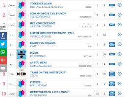 Chris Browns Heartbreak On A Full Moon Makes British Top