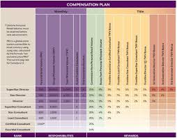 Scentsy Shipping Chart Scentsy Australia Faqs Scentsy Independent Consultants And