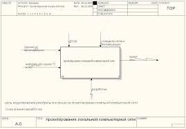 Реферат Проектирование локальной вычислительной сети  Проектирование локальной вычислительной сети