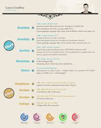 17 Amazing Examples Of CV/Resume Design & Creativity
