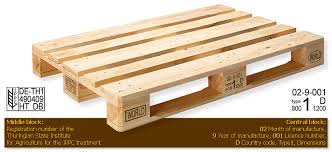 euro pallet dimensions. an overview of the technical specifications world pallet: euro pallet dimensions l