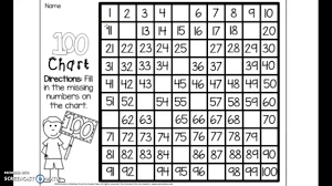 The 100 Chart Fill In The Missing Numbers On The 100 Chart