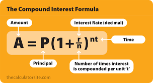 Monthly Principal And Interest Chart Compound Interest Formula With Examples