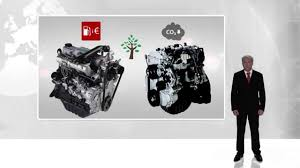 New Toyota Engine Offer - YouTube