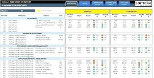 Sample Budget Plan For Non Profit Hr Dashboard Excel Templates For Small Business Budget