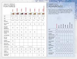Oakley Lens Size Chart