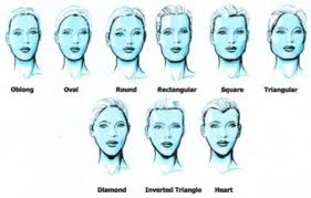 what hairstyle for face shape
