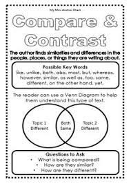 compare and contrast writing and sentence frames writing compare and contrast anchor chart use this mini anchor chart to help teach expository text