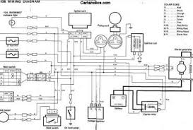 ez go gas wiring diagram wiring diagram 1994 ez go gas golf cart wiring diagram wire