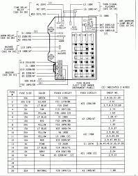 2008 dodge nitro fuse chart wiring diagram database \u2022 2007 dodge caliber fuse box manual at Dodge Caliber 2007 Fuse Box