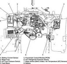 1993 chevy astro van problems setalux us 1993 chevy astro van problems map sensor location infiniti g37 ect engine coolant temperature sensor location