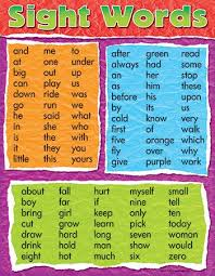 Learning Sight Words Chart Homeschool Pinterest Sight