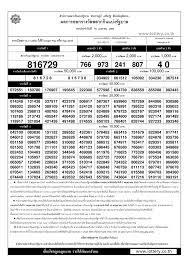 ตรวจหวย 16/04/60 ผลสลากกินแบ่งรัฐบาล 16 เมษายน 2560  https://www.lottery.co.th/lotto/16-04-60 รางวัลที่ 1 ได้แก่ (816729)  เลขหน้า 3 …   พฤษภาคม, กันยายน, 1 กันยายน