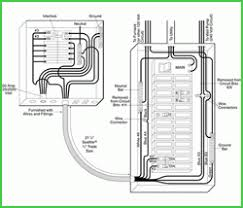 transfer switch wiring instructions transfer image how to wire a transfer switch for a generator diagram how auto on transfer switch wiring