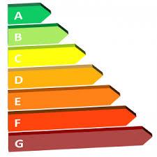 Window Energy Ratings Explained