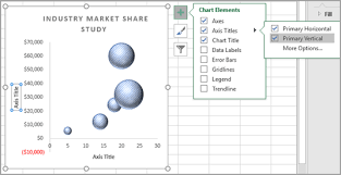 Creating A Bubble Chart In Excel 2010 Present Your Data In A Bubble Chart Excel