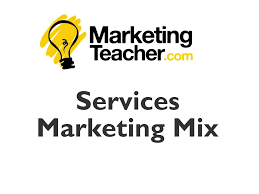 Services Marketing Services Marketing Mix Youtube