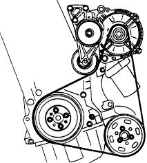 1 9 tdi engine diagram luxury how a car engine works diagram tutorial 1 9 tdi engine diagram luxury repair guides engine mechanical ponents of 1 9 tdi engine diagram luxury