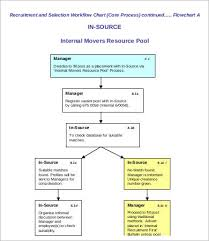 Workflow Chart Template 9 Free Word Pdf Documents