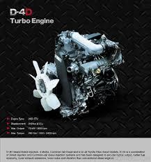 Toyota Hilux 2.5 Turbo D4D Launched - Hilux - PakWheels Forums